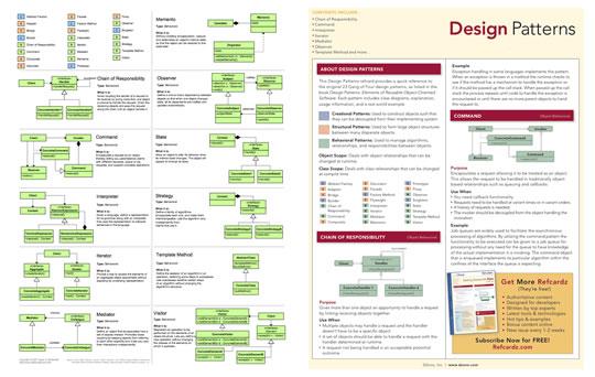 Addyosmani Com Essential Javascript And Jquery Design Patterns A