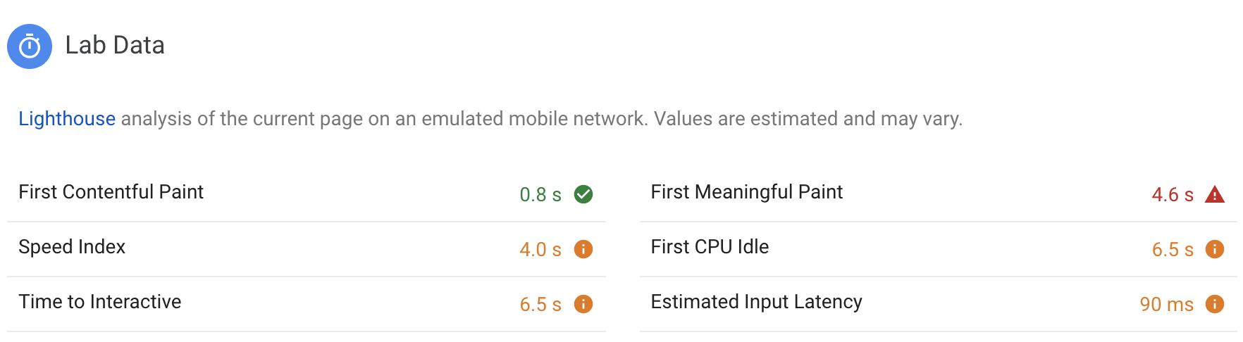 AddyOsmani com - Web Page Usability Matters