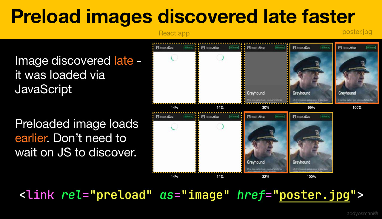 AddyOsmani.com - Preload late-discovered Hero images faster