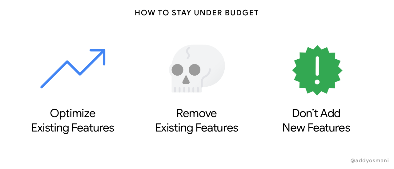 Strategies for staying under budget